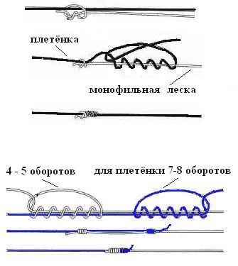как соединить плетеную леску